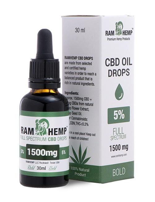 RAMHEMP FullSpectrum 5 % CBD olaj 30 ml